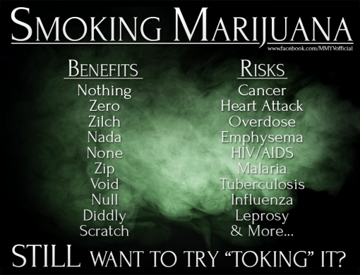 Marijuana benefits and risks